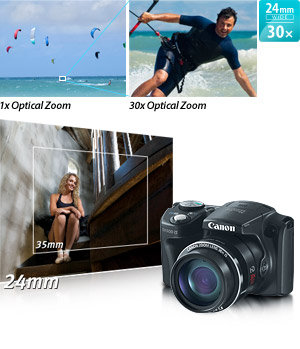 Canon PowerShot SX500IS 30x optical zoom 24mm lens preview